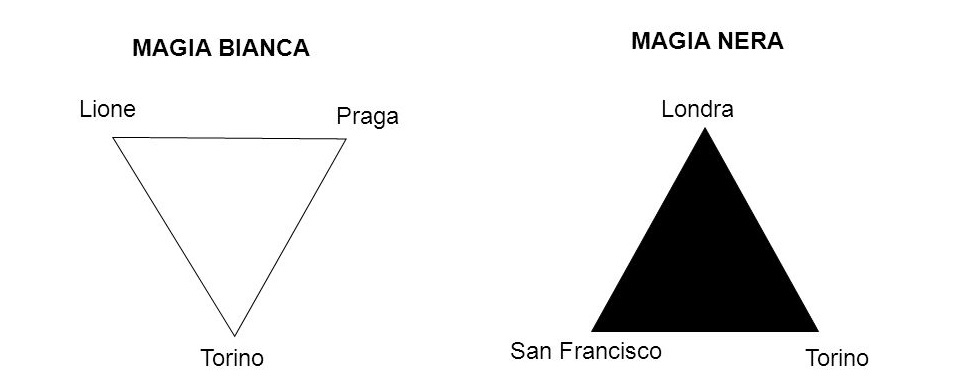 triangoli energetici magia